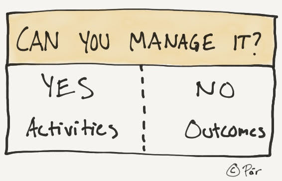 You can only manage actions, not outcomes
