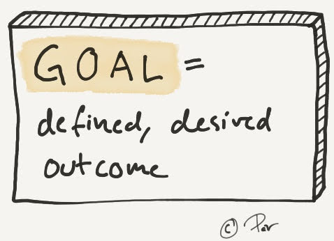 A goal is a defined, desired outcome